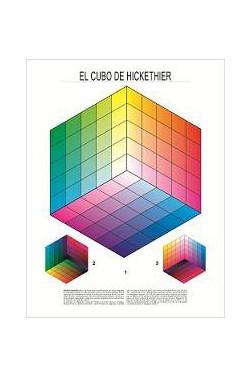 Carteles Didácticos - El Cubo de Hickethier