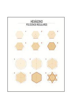 Carteles Didácticos - El Hexágono
