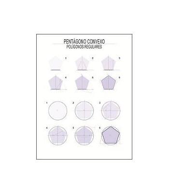 Carteles Didácticos - Pentágono Convexo
