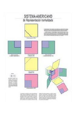 Carteles Didácticos - Sistema Americano
