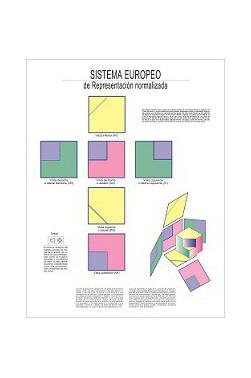 Carteles Didácticos - Sistema Europeo